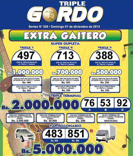 Triple Gordo Sorteo 536