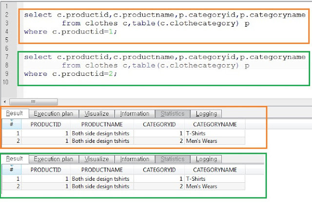 select from nested table in object relational database Oracle