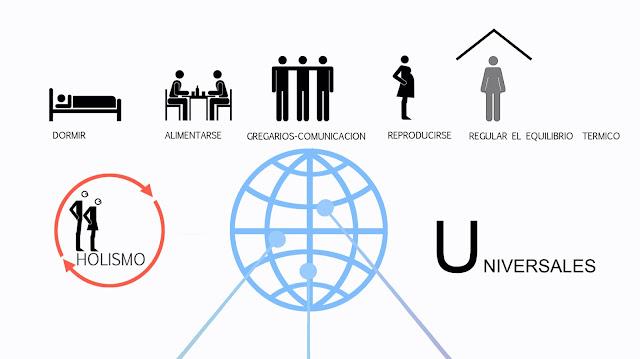 isotipos,universales