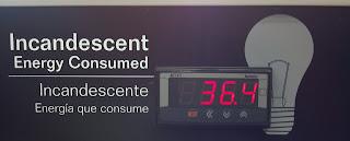 energy meter of an incandescent light bulb