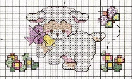http://raquelpontoc.blogspot.com.br/2013/03/agradecimentos-e-graficos-ovelhas.html
