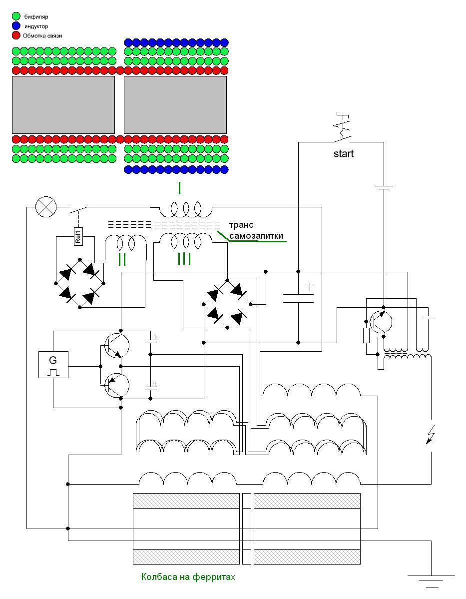 Diversos Sistemas Para Generar Tu Propia Electricidad