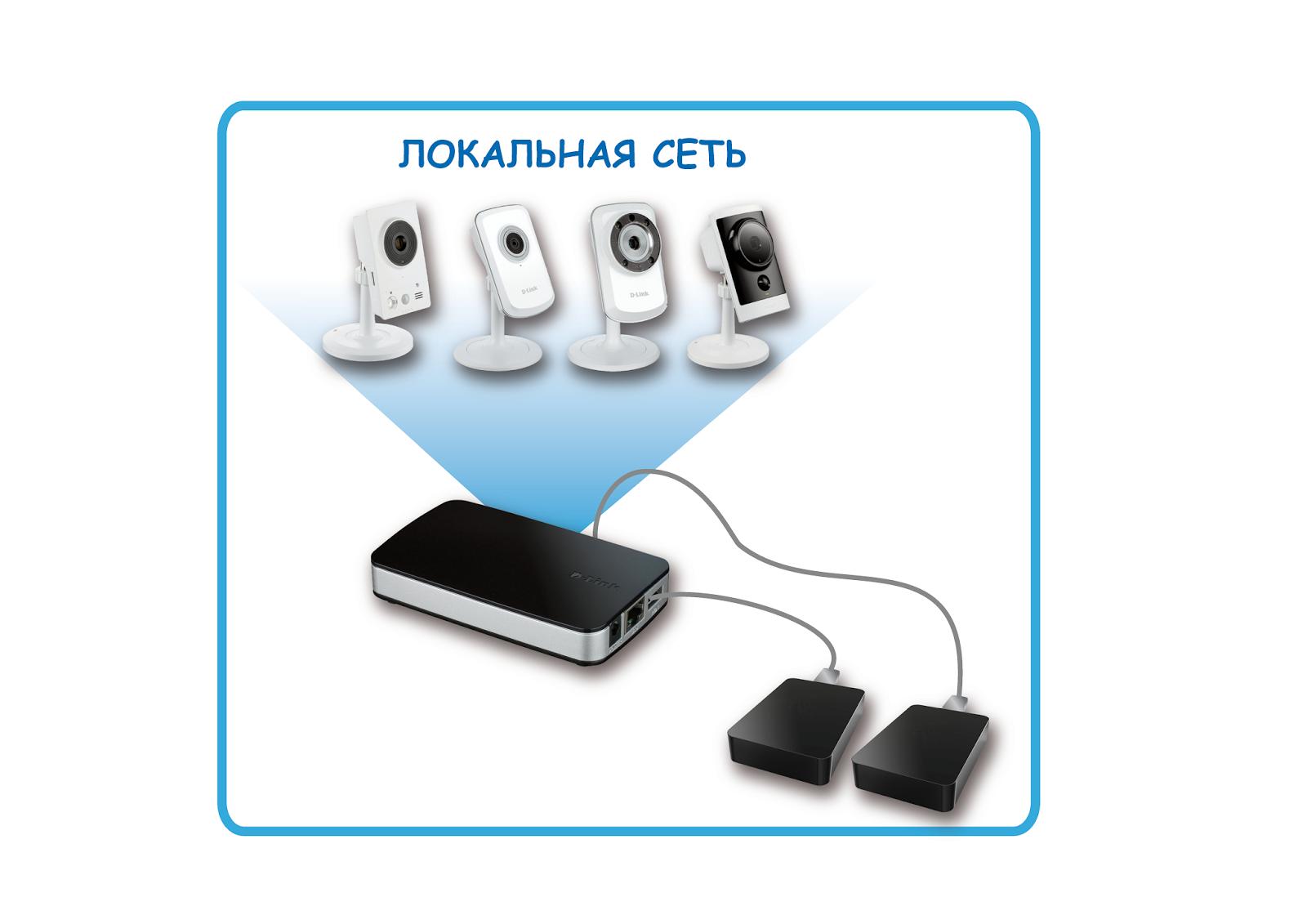 Видеорегистратор для ip камер d link