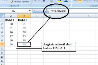 gambar 2 hasil pengolahan data dengan rumus MIN excel