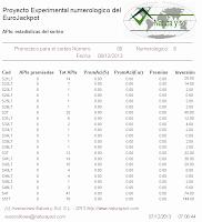 estadisticas apuestas sorteo eurojackpot