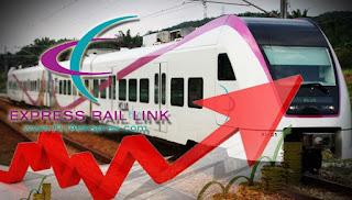 Tambang ERL naik RM20 bermula 1 Januari 2016
