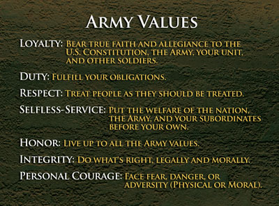 Army value integrity essay