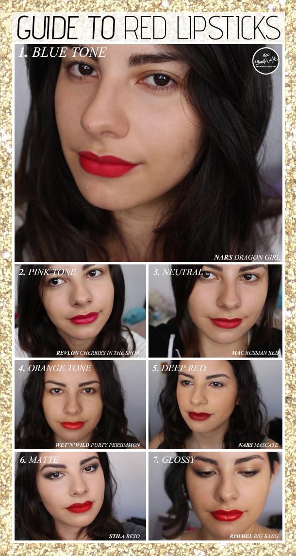 guide to red lipsticks matte blue neutral glossy deep orange nars revlon mac