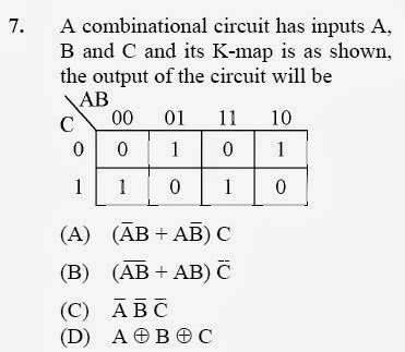 2012 December UGC NET in Electronic Science, Paper II, Questions 7