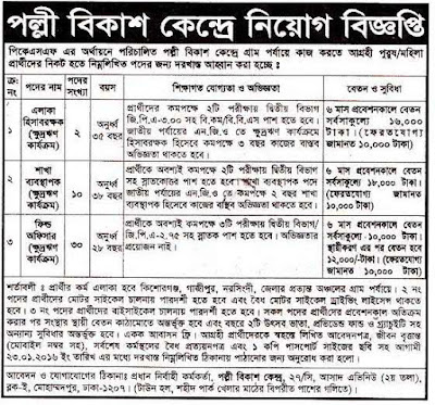 Polli Bikash Kendro, Position: Area Accountant, Branch Manager, Field Officer | Newspaper Job Scan Copy | BD Jobs News