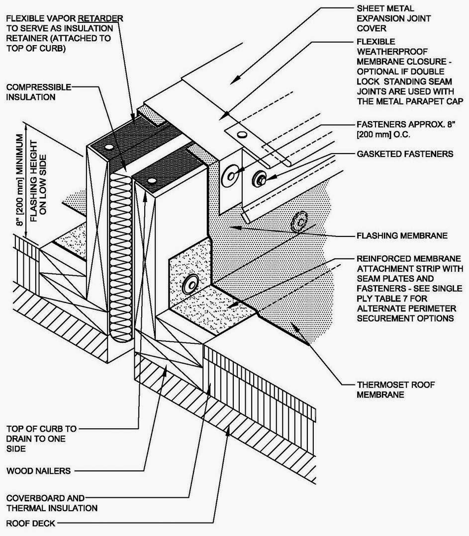 Expansion Joint Flashing : Roof tech talk january