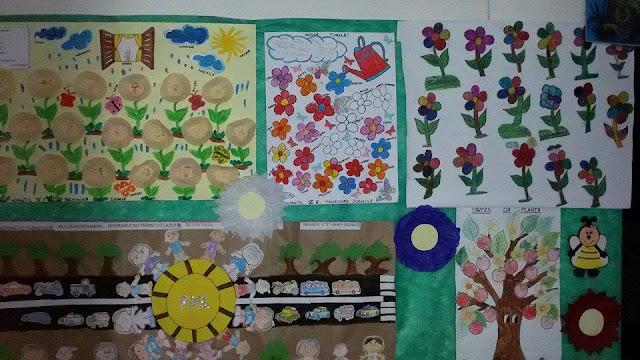 Mostra Cultural Primavera e Trânsito Espaço do Educador