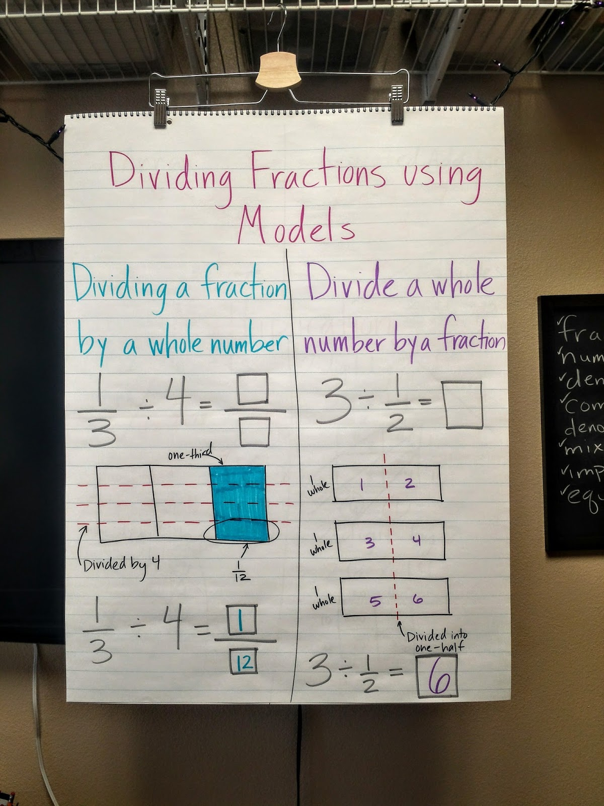 How To Divide A Whole Number By A Unit Fraction Remember How To Divide  Fractions?