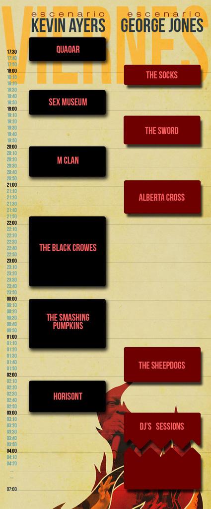Horarios del Azkena Rock Festival viernes