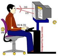 radiasi komputer