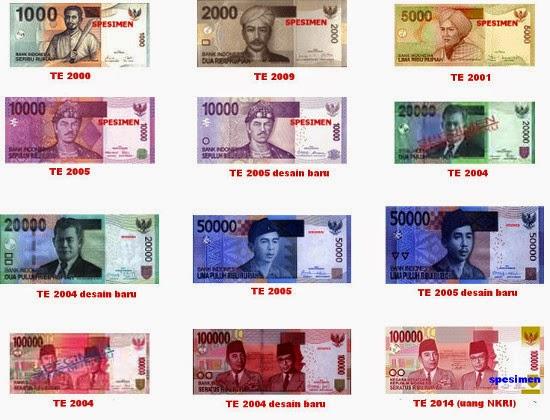 Daftar Uang Kertas yang Beredar di Indonesia