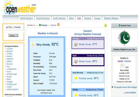 Weather Widgets for Blogger Weather Forecast Map