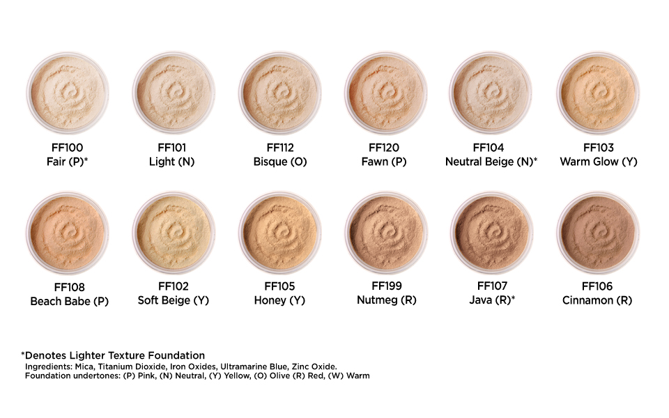 House of sienna makeup wednesday foundation tips for Foundations types