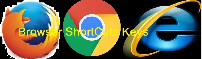internet explorer chrome and firefox shortcut commands