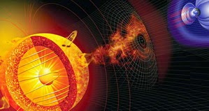 Space Weather Alerts from SWPC