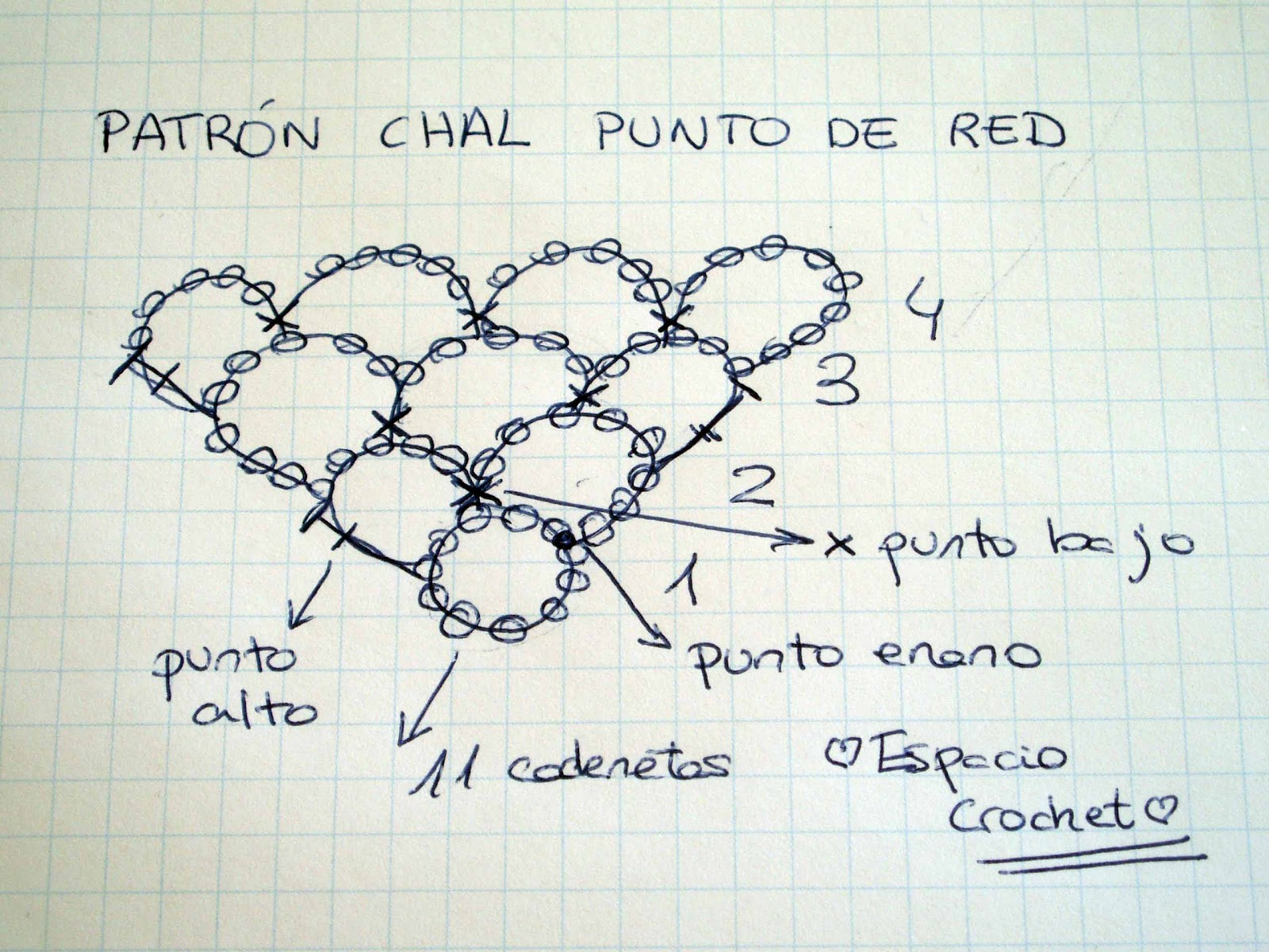 Chal punto de red | Espacio Crochet