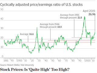 """nike case advantages and disadvantages of earnings capitalization ratio What are the advantages and disadvantages of thus comparable valuation ratios are also known as """"market capitalization"""" or """"equity value."""