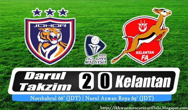 Keputusan Johor Darul Takzim vs Kelantan 22 Mei 2013 - Liga Super 2013