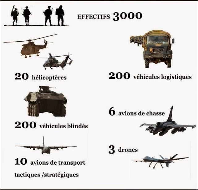 Francia reorganiza sus operaciones en el Sahel
