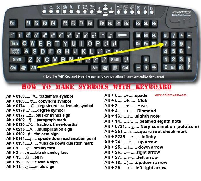 Free Stuff Rockz Keyboard Symbols For Facebook Posts Or Messages Etc