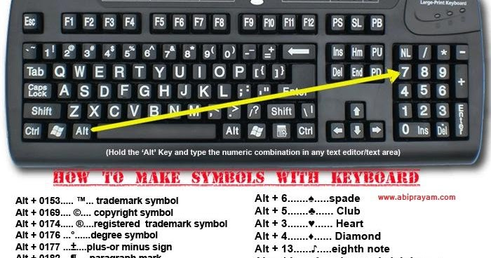 Free Stuff Rockz Keyboard Symbols For Facebook Posts Or Messages Etc