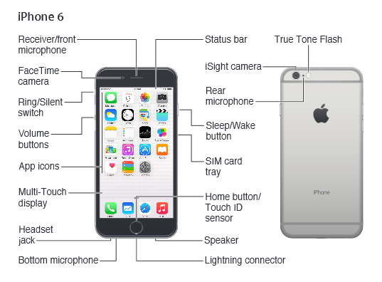 apple iphone 6 manual for ios 8 1 software manual centre Apple Support Manual apple iphone 4 manual user guide