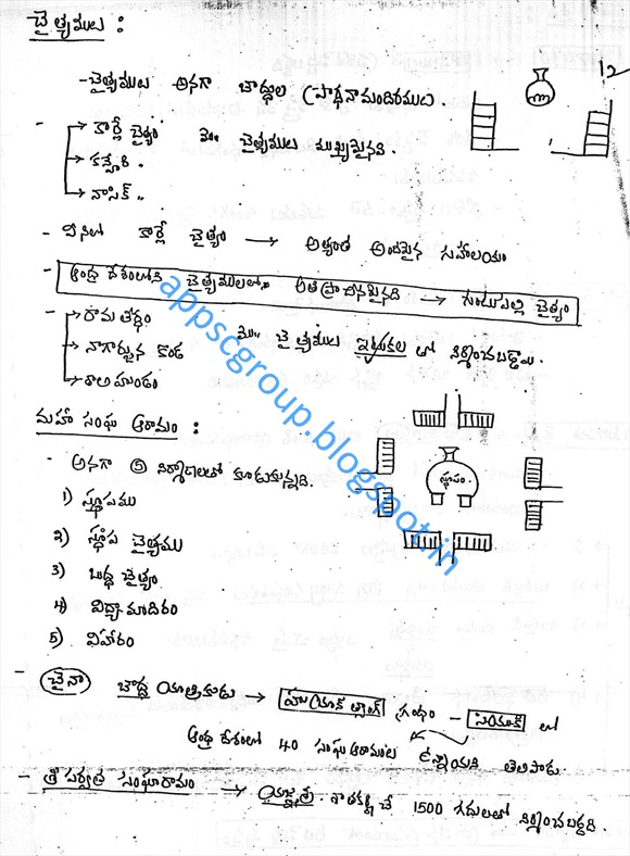 Andhra History in Telugu Medium, SOCIAL AND CULTURAL HISTORY OF ANDHRA PRADESH, A.P History Class Notes PDF, Xerox Material, Andhra Pradesh History for APPSC Group 2 Exam, Group 1 exam, Paper 2 , Section 1, chapter wise material download, Andhra Pradesh Public Service Commission Material for Groups