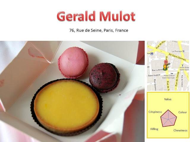Gerald Mulot