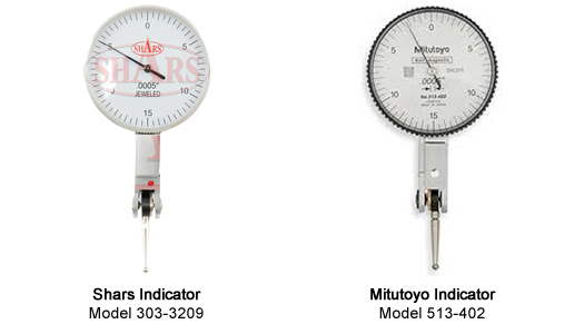 Concentricity Gauge Indicators