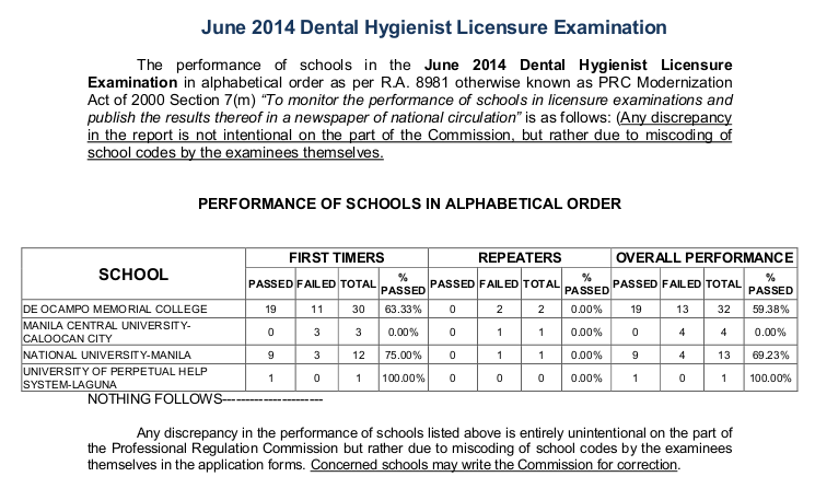 dental hygienist performance of school