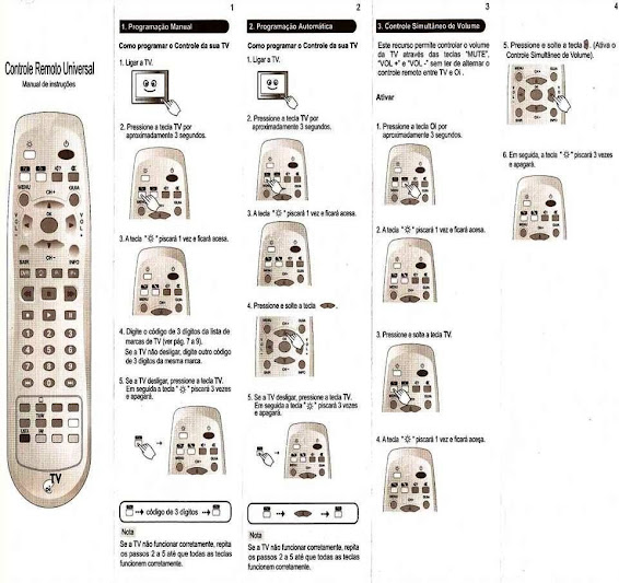Fotos relacionadas com: Como programar um controle remoto Panasonic