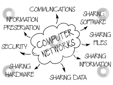 basics of computer networks Introduction to cisco networking from cisco welcome to the fifth and final course in the cisco networking basics specialization in the first four courses of this specialization, you were focused on understanding how computer networks work and.
