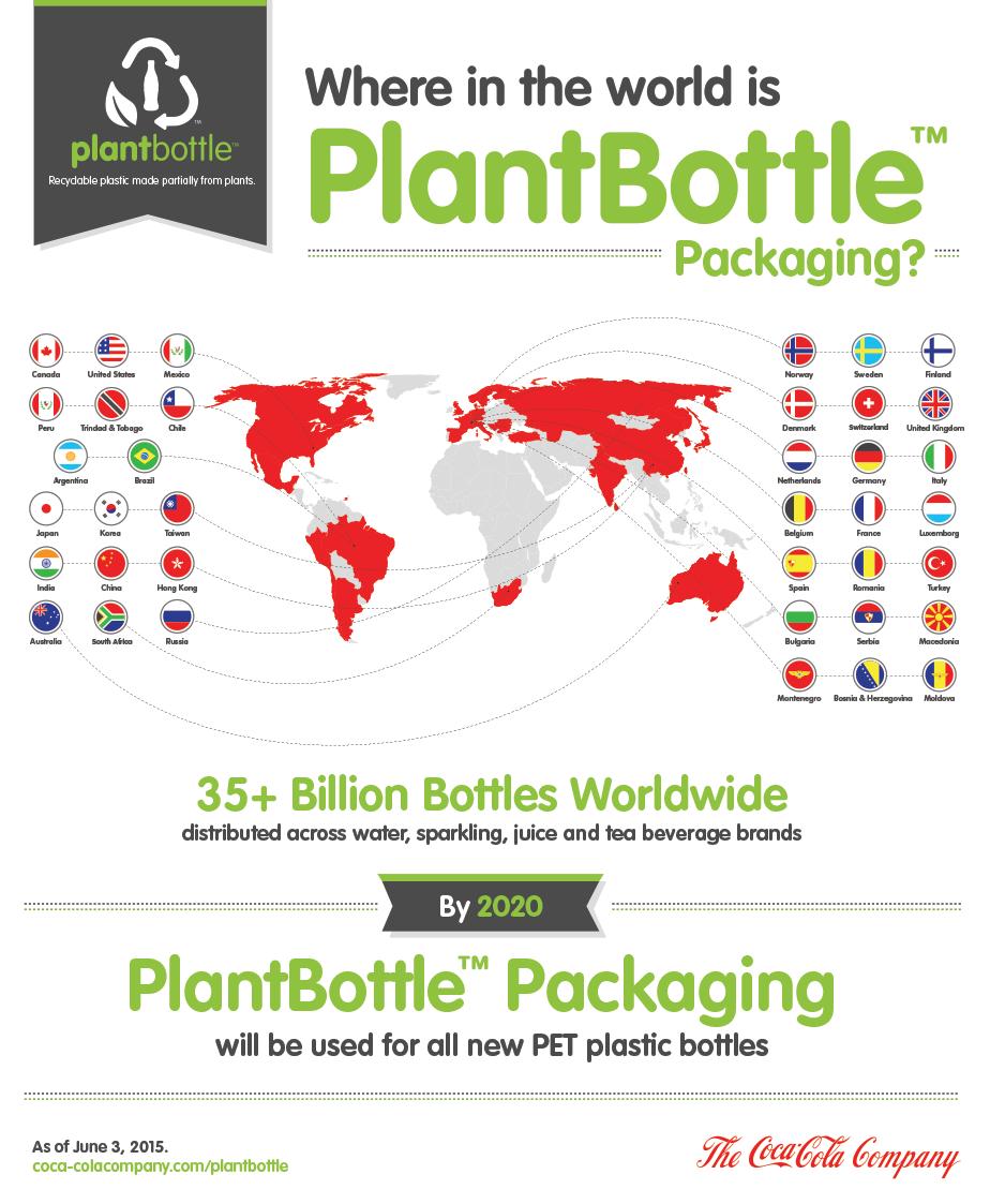 plant bottle world packaging