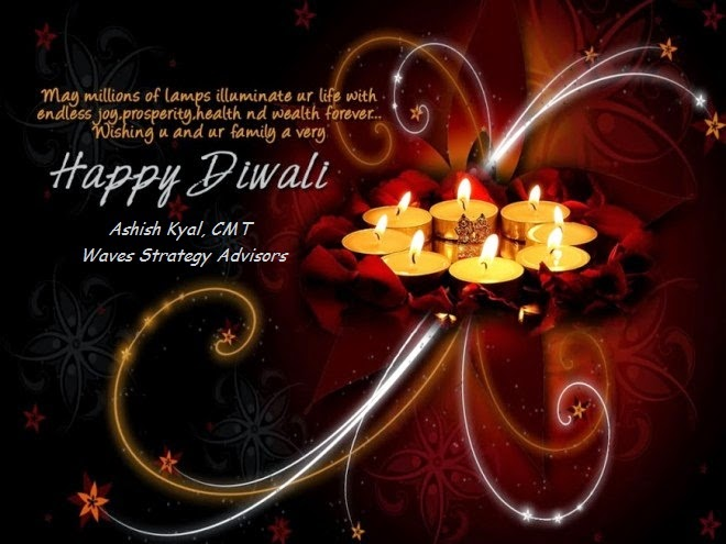elliott wave india taking technical analysis to next level wish you all a very happy diwali and prosperous new year