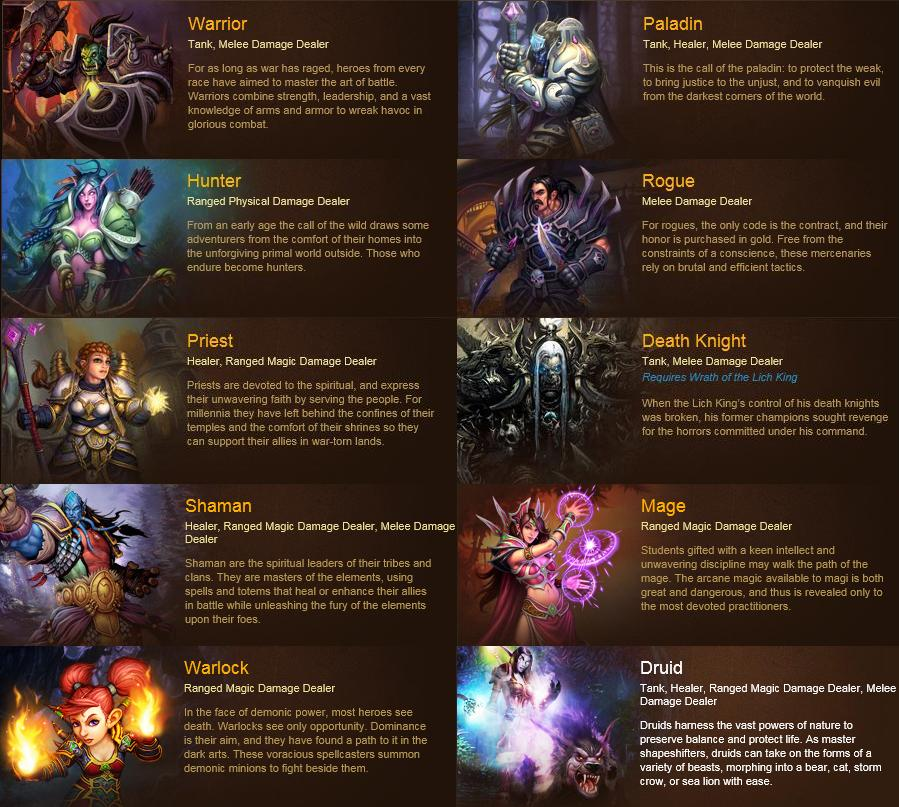 Getting into World of Warcraft: The beginners' and ...