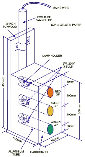 Miraculous Traffic Light Controller Circuits Projects Wiring 101 Photwellnesstrialsorg