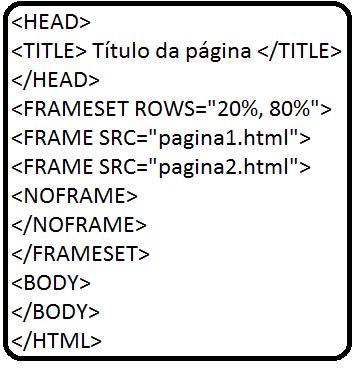Crie páginas para site saiba como fazer em HTML 24
