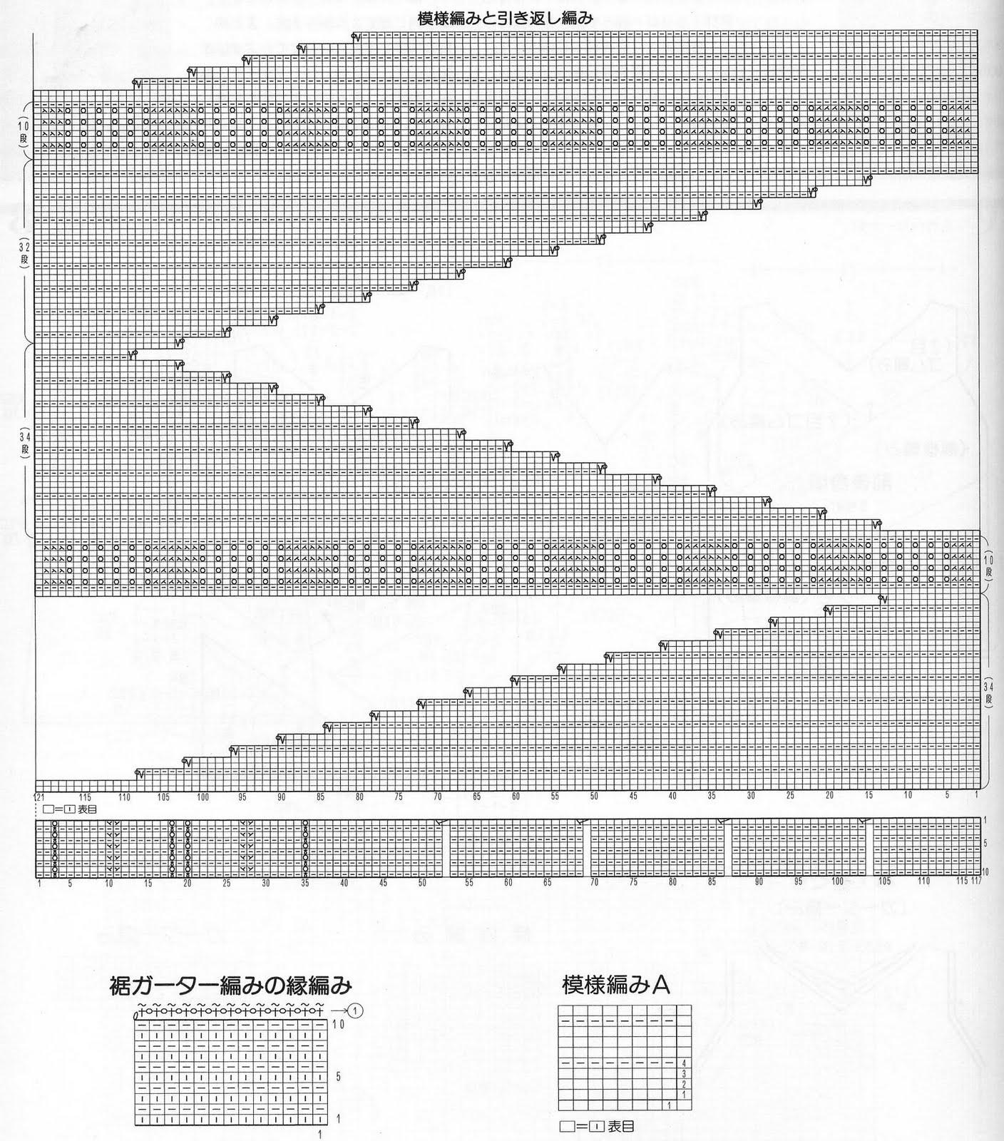Схемы укороченных рядов