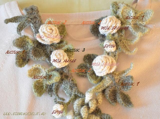 Схема расположения розочек на шарфе