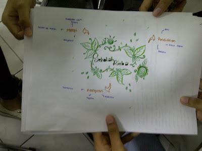 IMG 20111210 00118 Workshop Menulis Kreatif