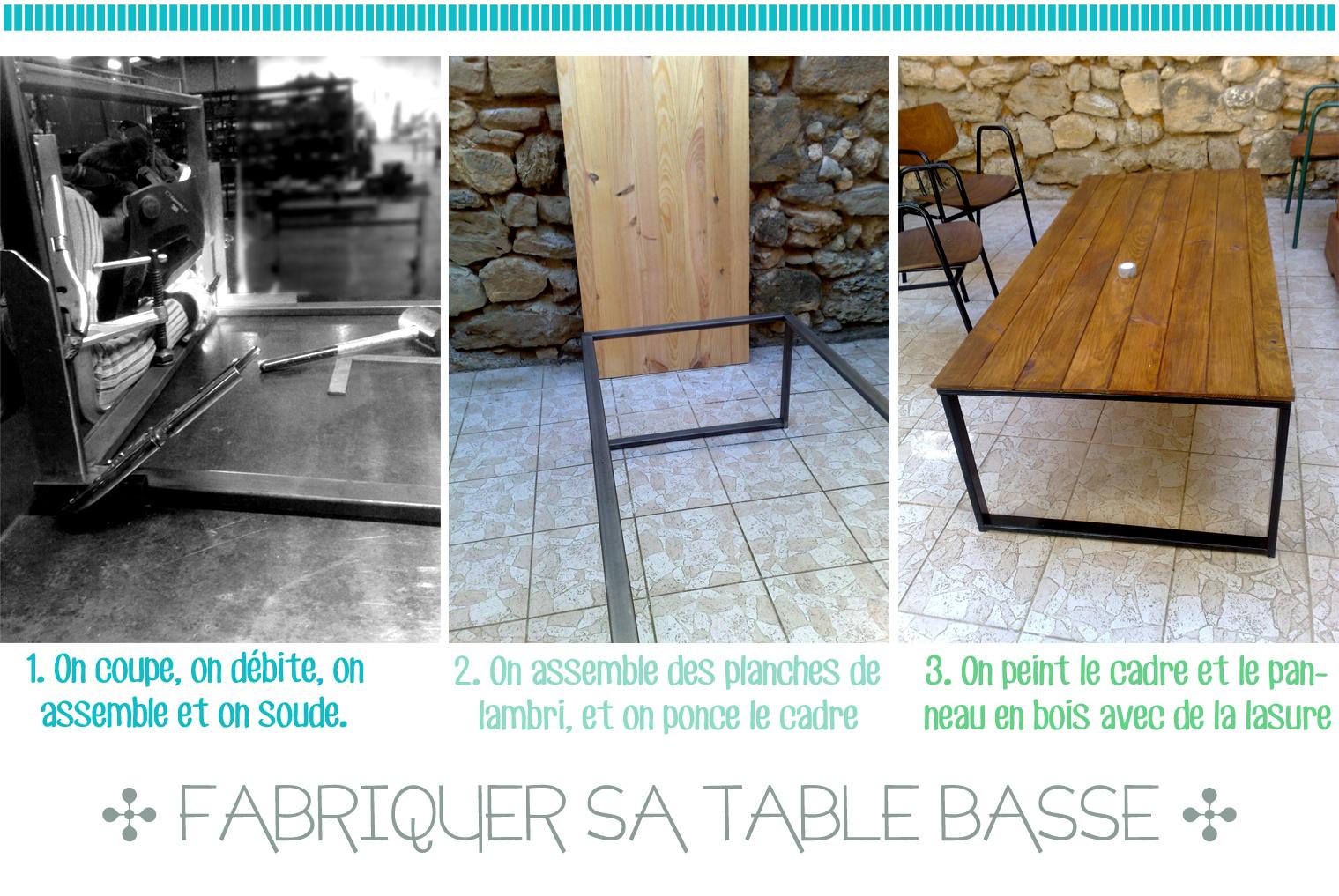 100 la table enfin les bricoleuzes - Fabriquer sa table de salle a manger ...