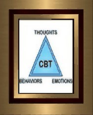 A Brief Introduction Cognitive-Behaviour Therapy