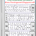 Urdu Phonetic Keyboard Free Download