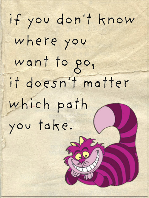 Disney Quote, Alice in Wonderland