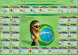 Piala Dunia 2014 - Babak Sistem Gugur Babak 16 Besar smk 3 yes